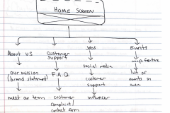 home_screen_planning